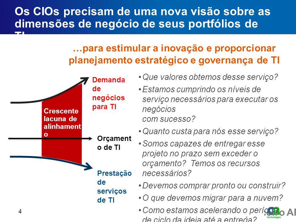 Os CIOs precisam de uma nova visão sobre as dimensões de negócio de seus portfólios de TI…