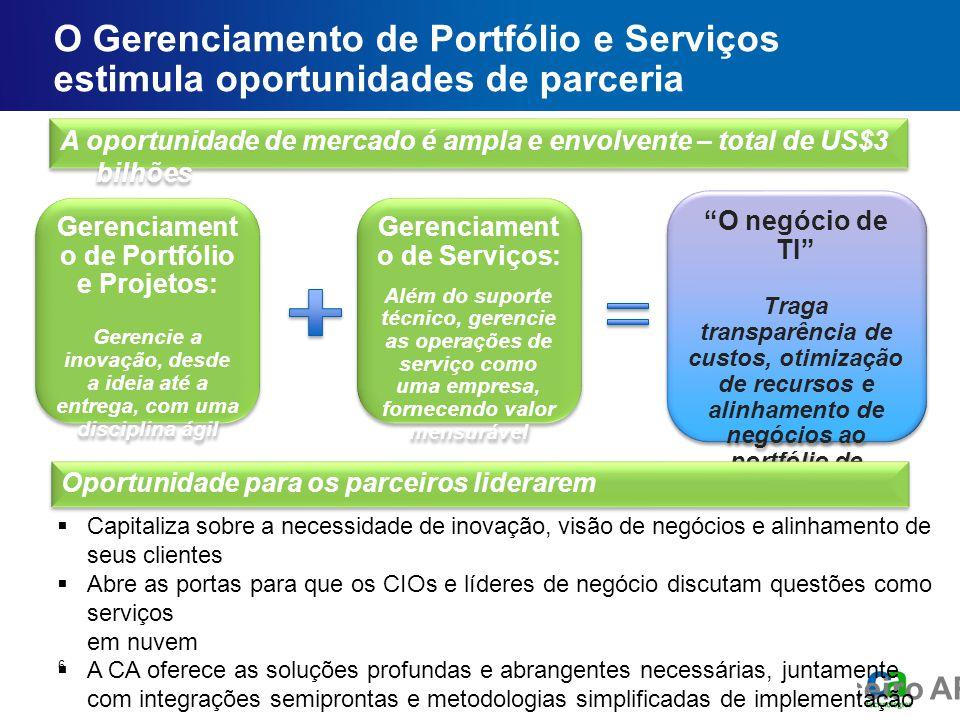 Gerenciamento de Portfólio e Projetos: Gerenciamento de Serviços: