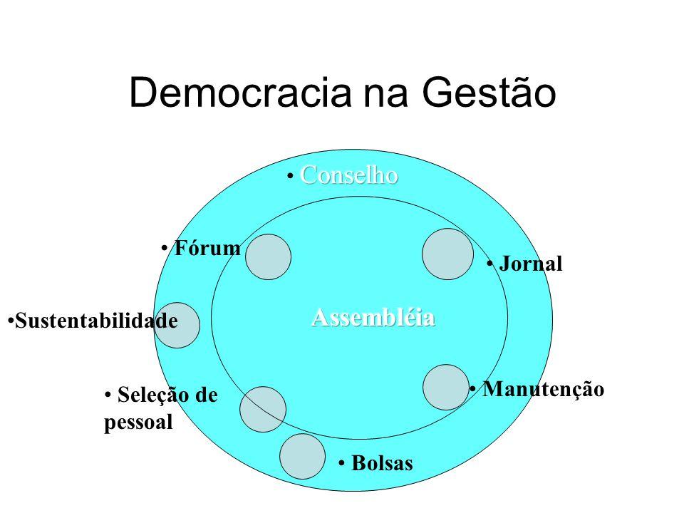 Democracia na Gestão Assembléia Conselho Fórum Jornal Sustentabilidade