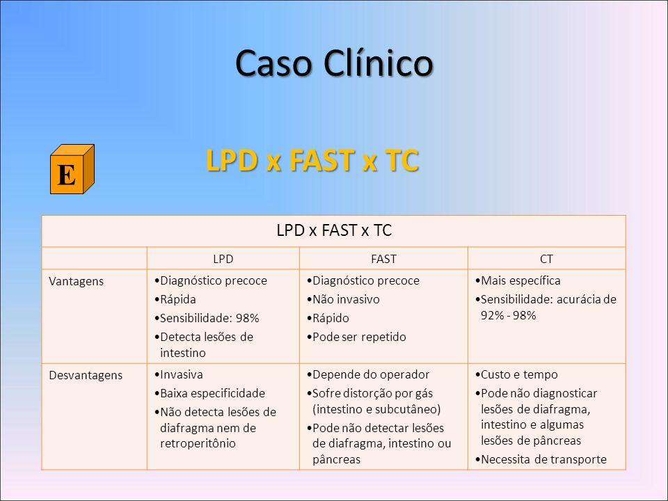 Caso Clínico LPD x FAST x TC E LPD x FAST x TC LPD FAST CT Vantagens