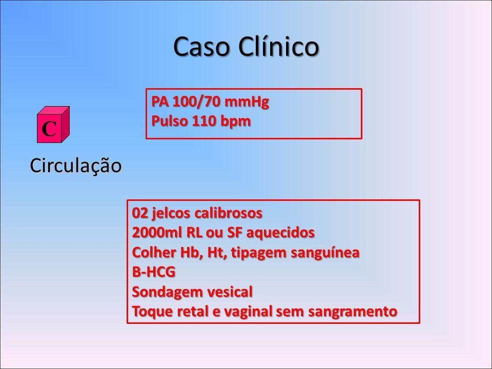 Caso Clínico C Circulação PA 100/70 mmHg Pulso 110 bpm