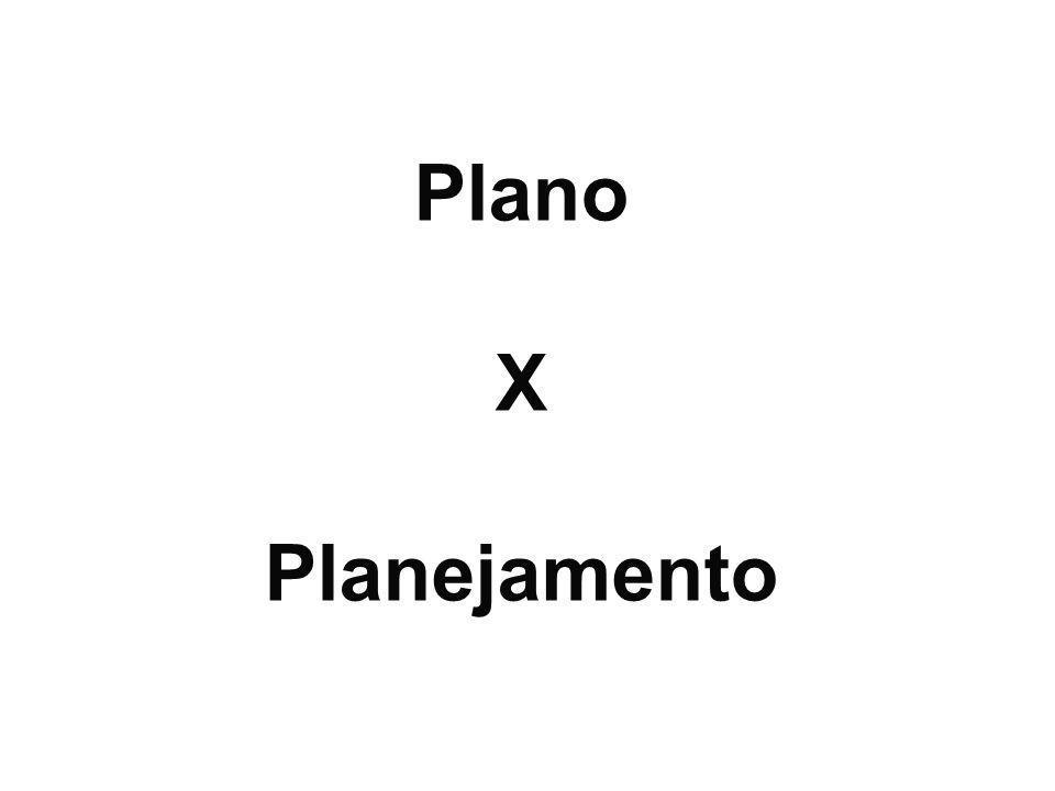 Plano X Planejamento Conceitos Tempo = 2 min