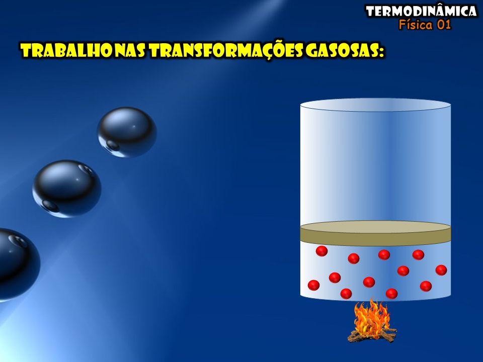 Trabalho nas transformações gasosas: