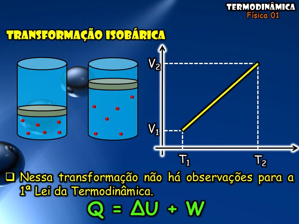 Q = ∆U + W TRANSFORMAÇÃO ISOBÁRICA V2 V1 T1 T2