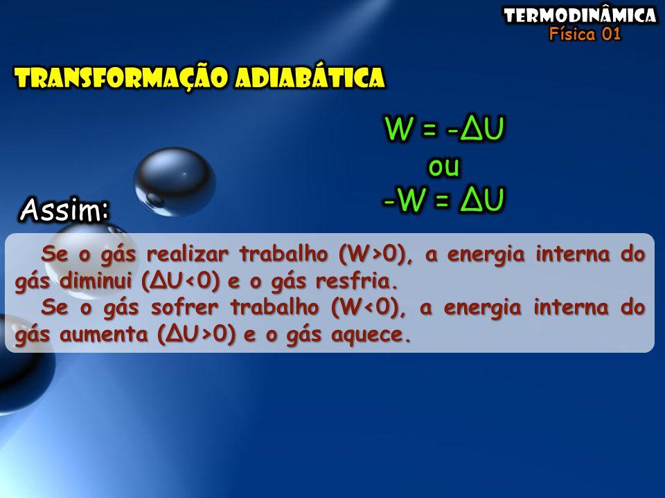 W = -ΔU ou -W = ΔU Assim: TRANSFORMAÇÃO ADIABÁTICA