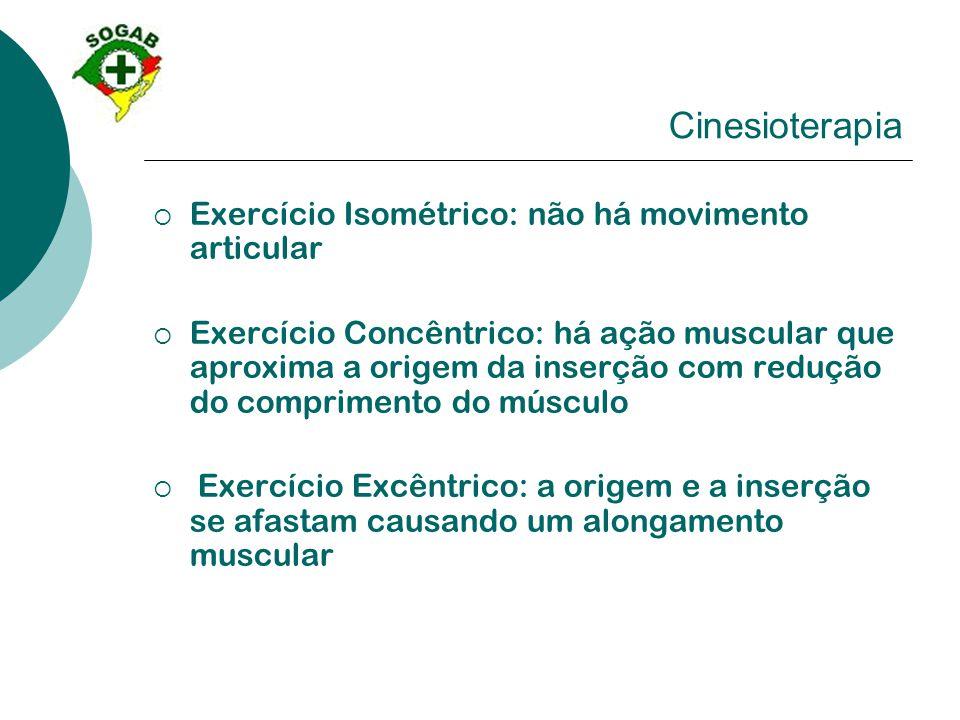 Cinesioterapia Exercício Isométrico: não há movimento articular