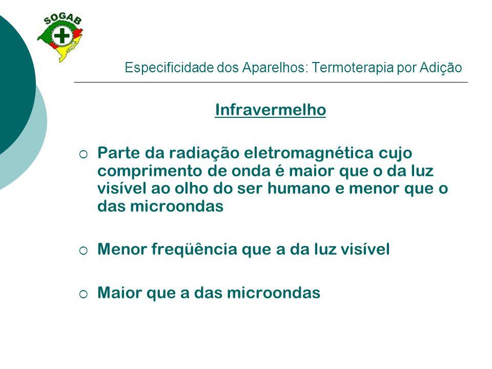 Especificidade dos Aparelhos: Termoterapia por Adição