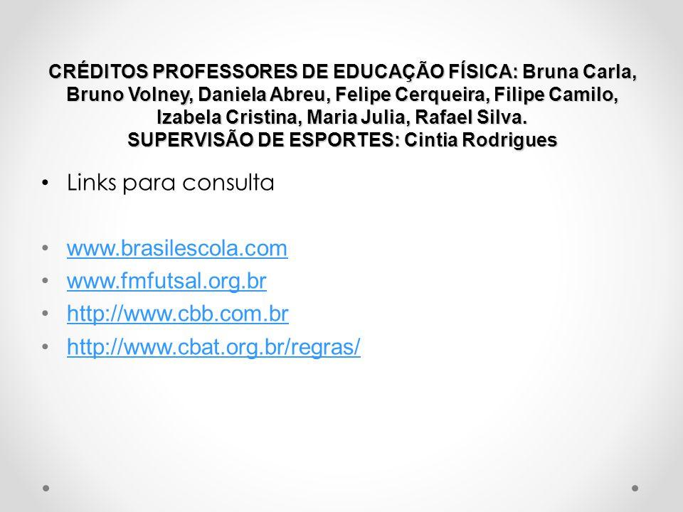 Links para consulta www.brasilescola.com www.fmfutsal.org.br