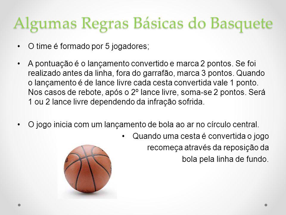Algumas Regras Básicas do Basquete