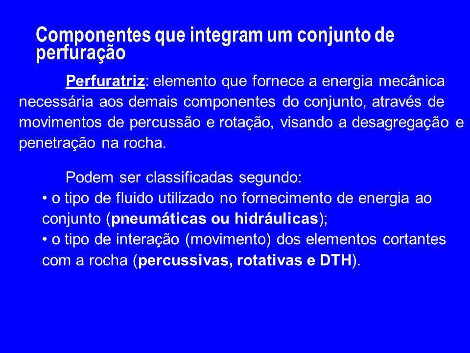 Componentes que integram um conjunto de perfuração
