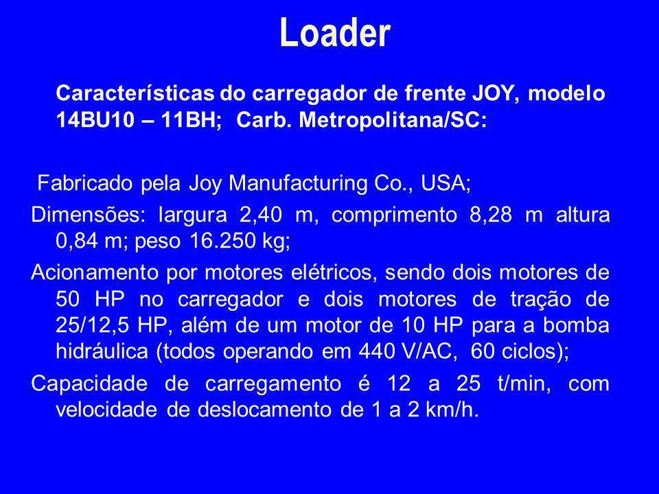 Loader 4/2/2017. Características do carregador de frente JOY, modelo 14BU10 – 11BH; Carb. Metropolitana/SC: