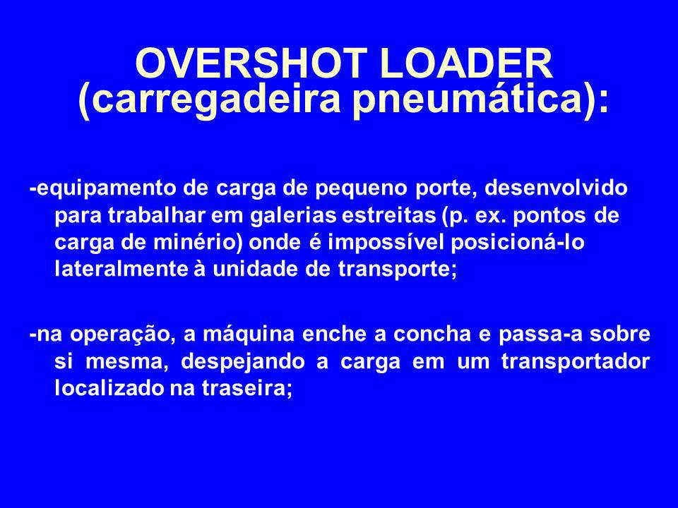 OVERSHOT LOADER (carregadeira pneumática):