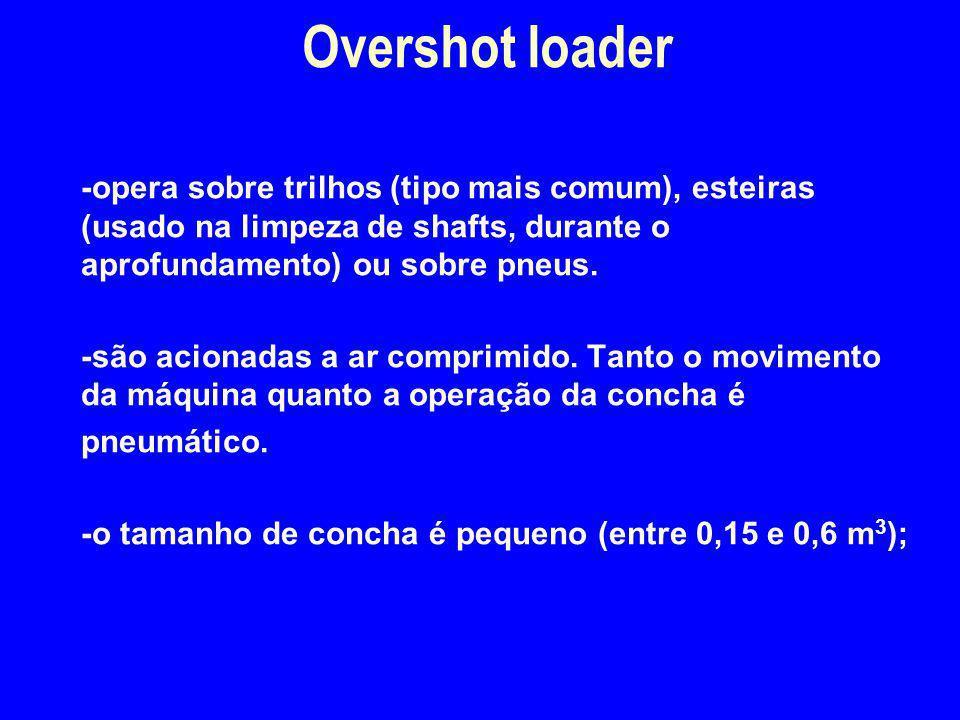 Overshot loader 4/2/2017. -opera sobre trilhos (tipo mais comum), esteiras (usado na limpeza de shafts, durante o aprofundamento) ou sobre pneus.