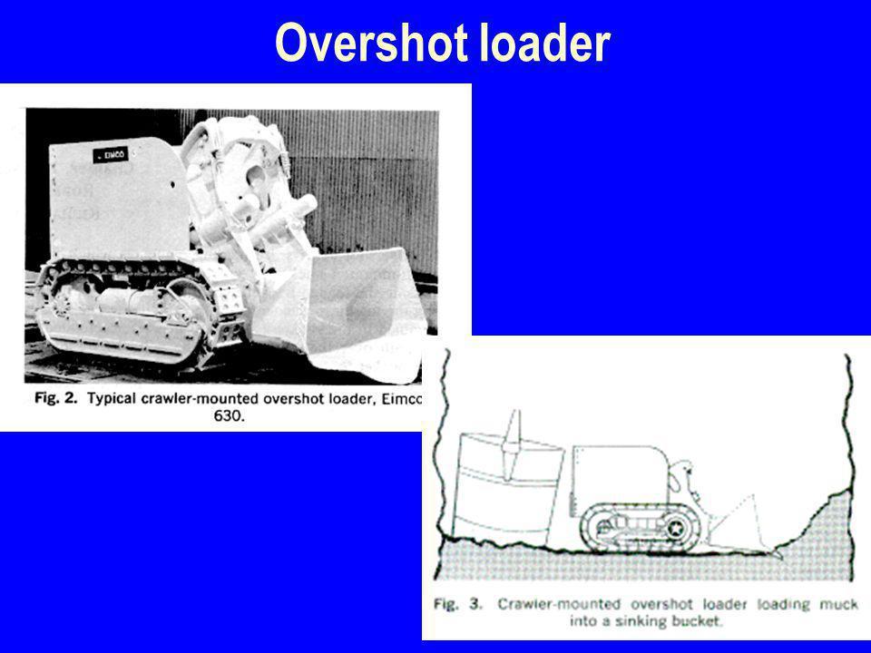 Overshot loader 4/2/2017