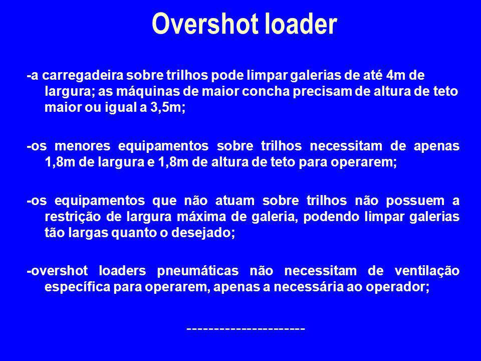 Overshot loader ----------------------