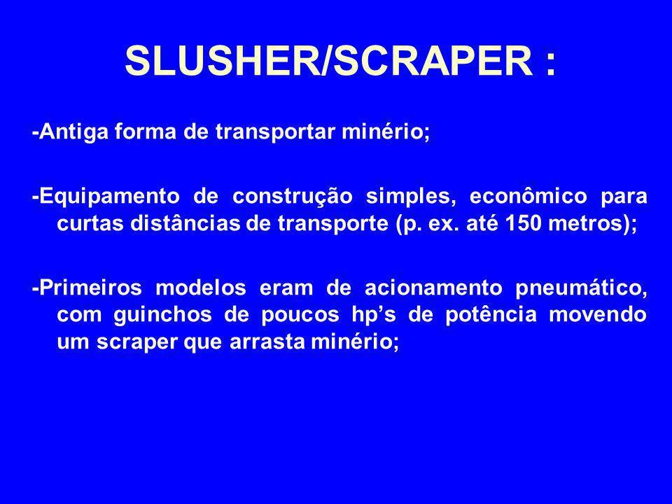 SLUSHER/SCRAPER : -Antiga forma de transportar minério;