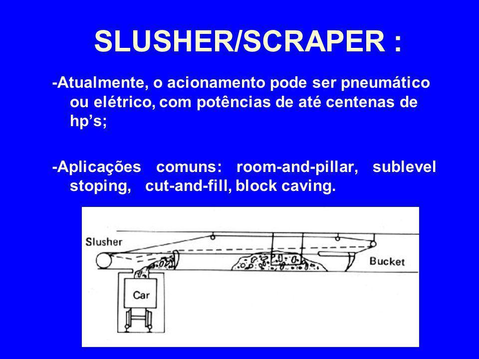 SLUSHER/SCRAPER : 4/2/2017. -Atualmente, o acionamento pode ser pneumático ou elétrico, com potências de até centenas de hp's;