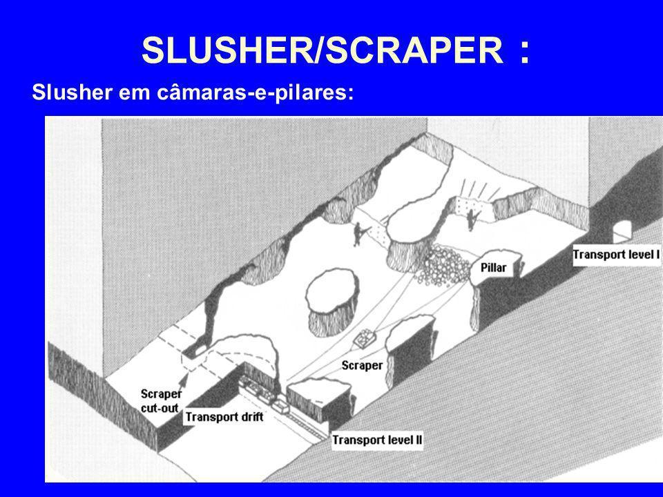 4/2/2017 SLUSHER/SCRAPER : Slusher em câmaras-e-pilares:
