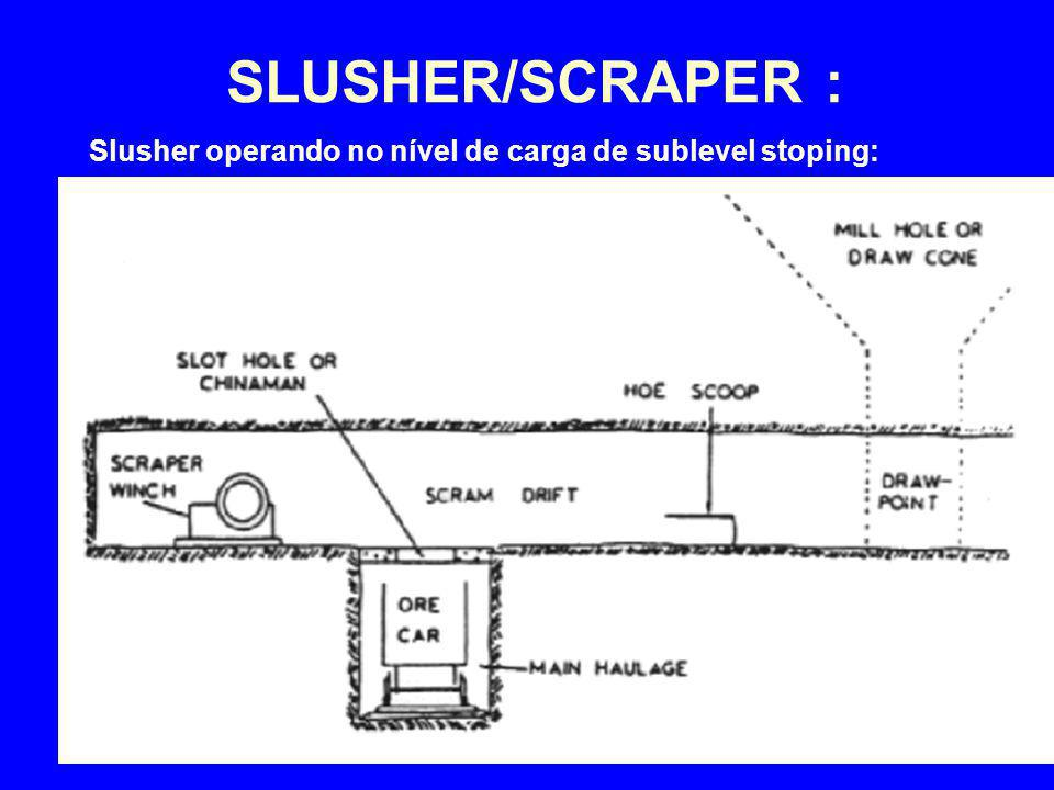 4/2/2017 SLUSHER/SCRAPER : Slusher operando no nível de carga de sublevel stoping: