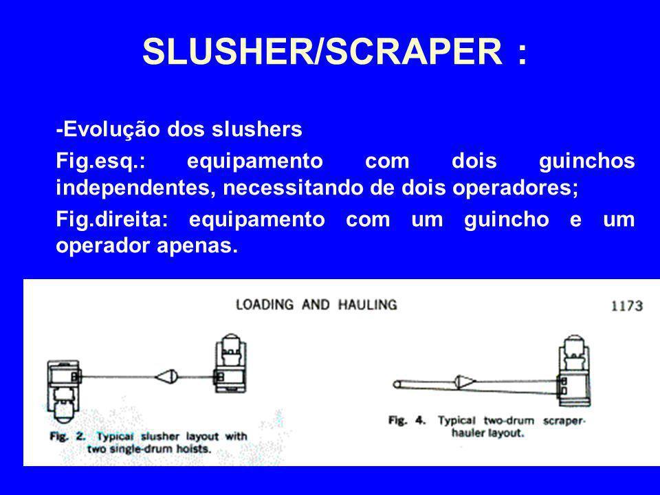 SLUSHER/SCRAPER : -Evolução dos slushers