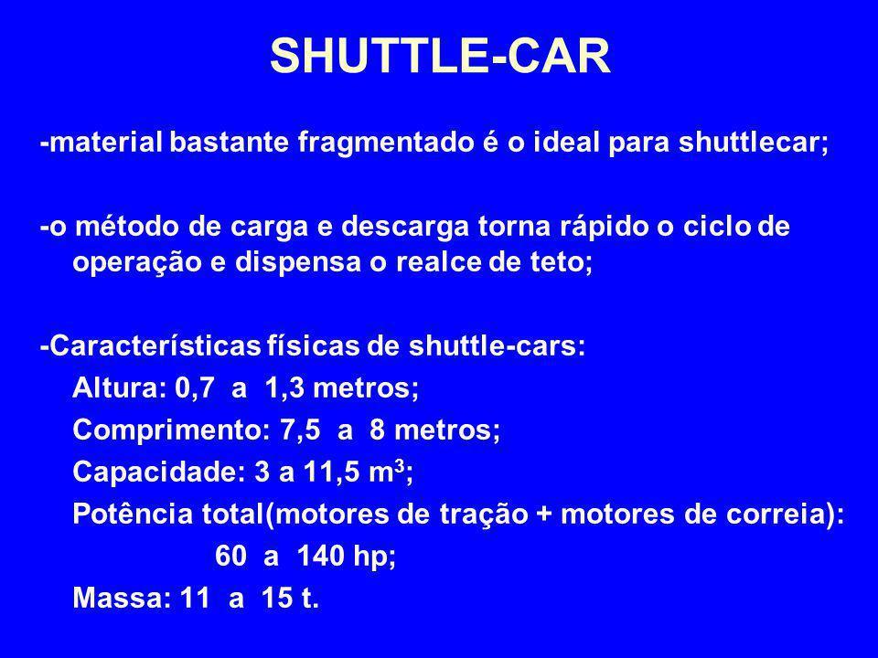 SHUTTLE-CAR -material bastante fragmentado é o ideal para shuttlecar;