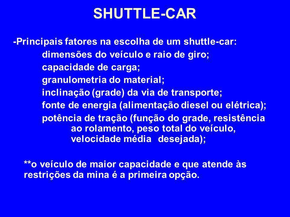 SHUTTLE-CAR -Principais fatores na escolha de um shuttle-car: