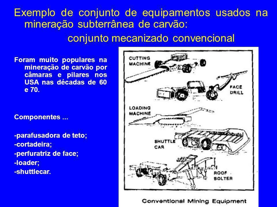 conjunto mecanizado convencional