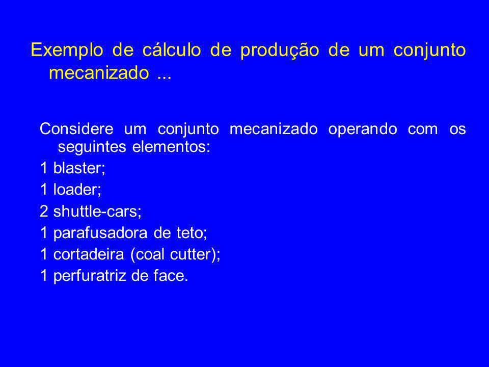 Exemplo de cálculo de produção de um conjunto mecanizado ...