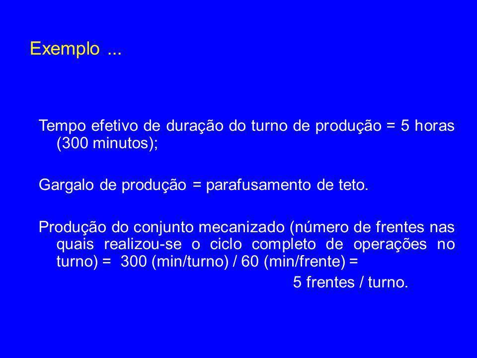 4/2/2017 Exemplo ... Tempo efetivo de duração do turno de produção = 5 horas (300 minutos); Gargalo de produção = parafusamento de teto.