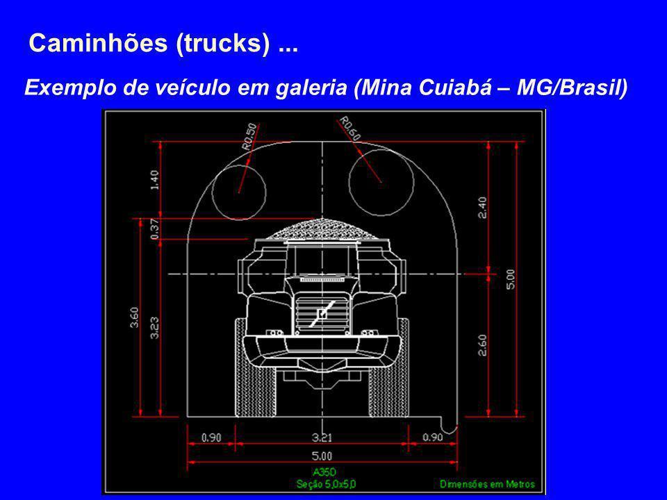 Caminhões (trucks) ... 4/2/2017 Exemplo de veículo em galeria (Mina Cuiabá – MG/Brasil)