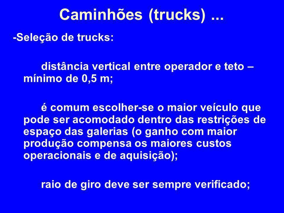 Caminhões (trucks) ... -Seleção de trucks:
