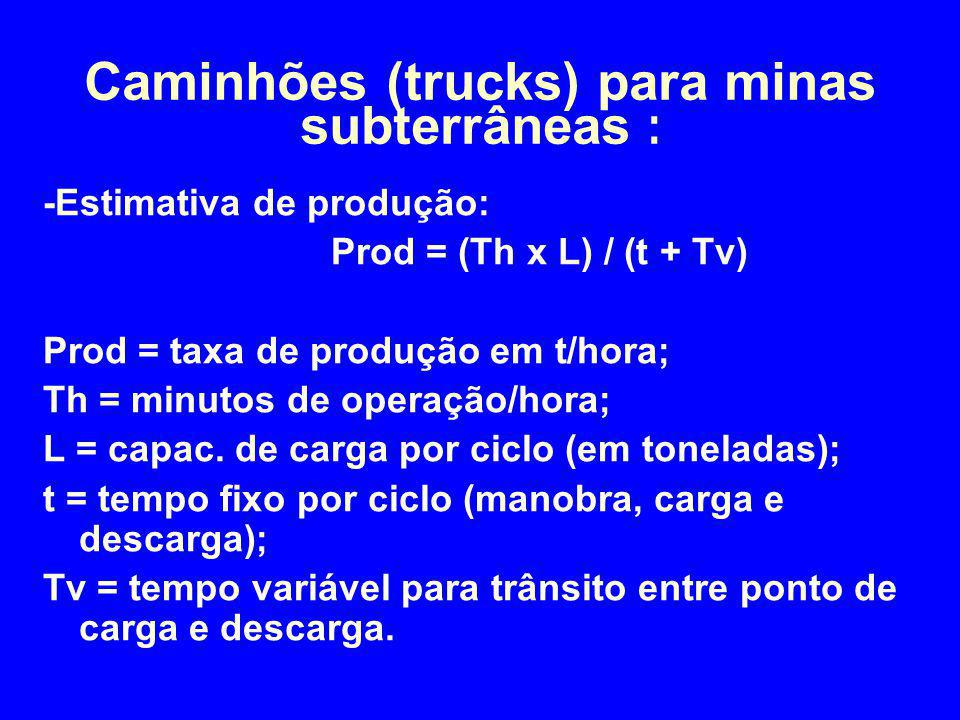 Caminhões (trucks) para minas subterrâneas :