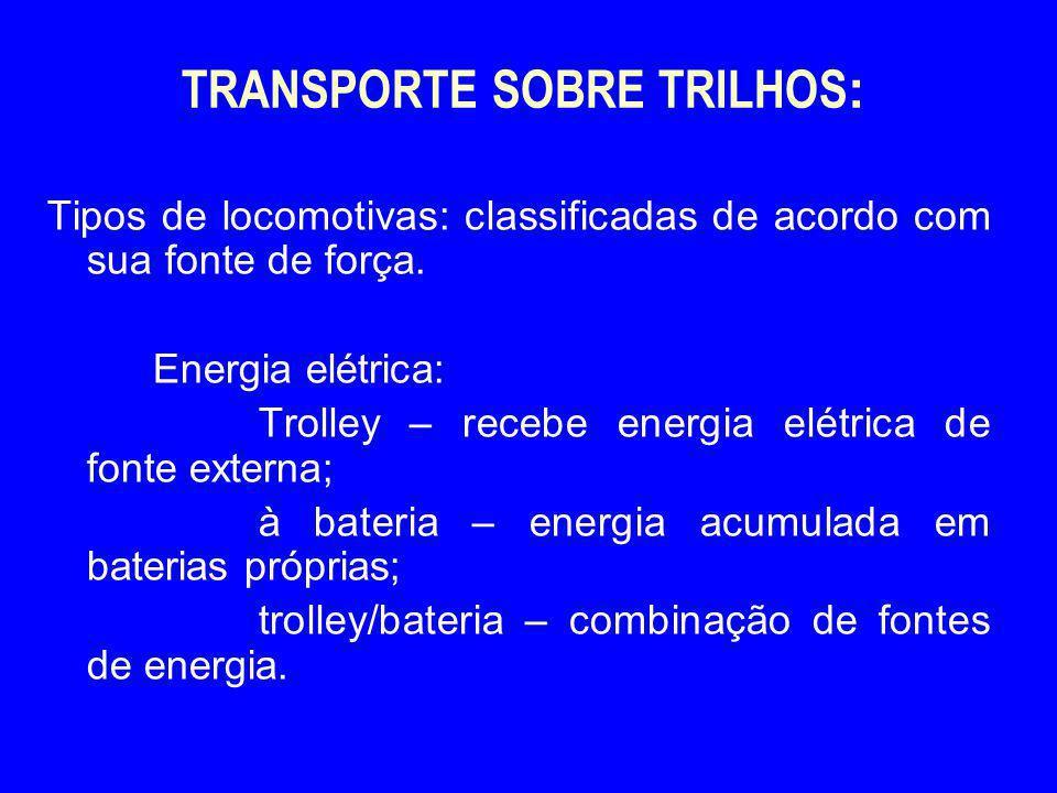 TRANSPORTE SOBRE TRILHOS: