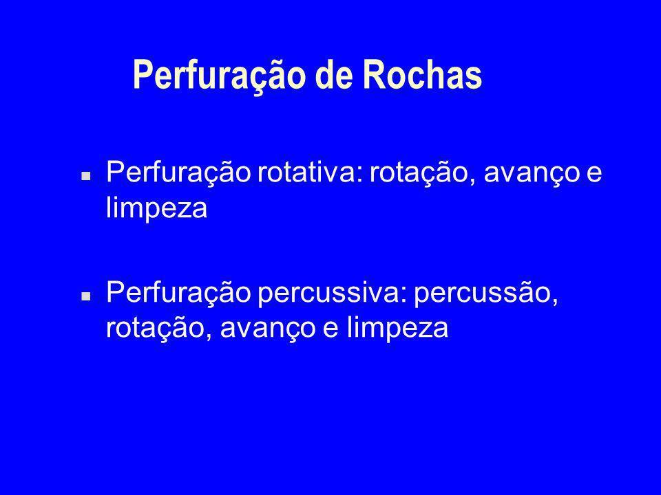 Perfuração de Rochas Perfuração rotativa: rotação, avanço e limpeza