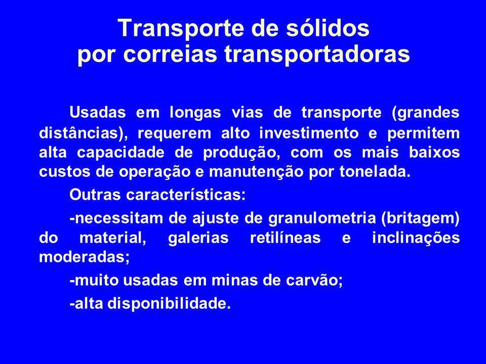 Transporte de sólidos por correias transportadoras