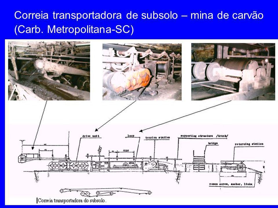 Correia transportadora de subsolo – mina de carvão