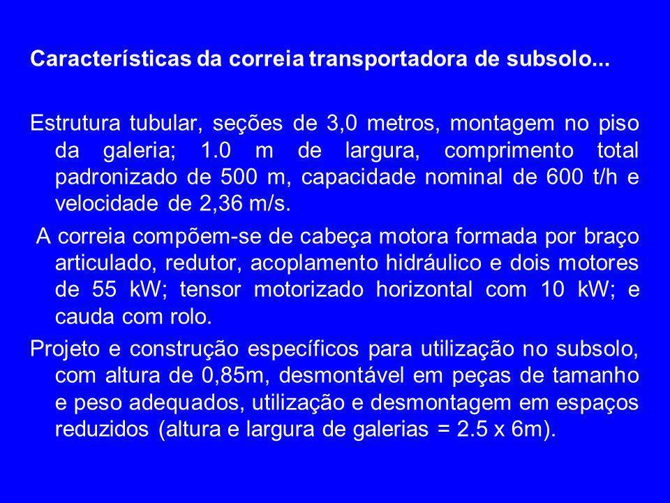 Características da correia transportadora de subsolo...