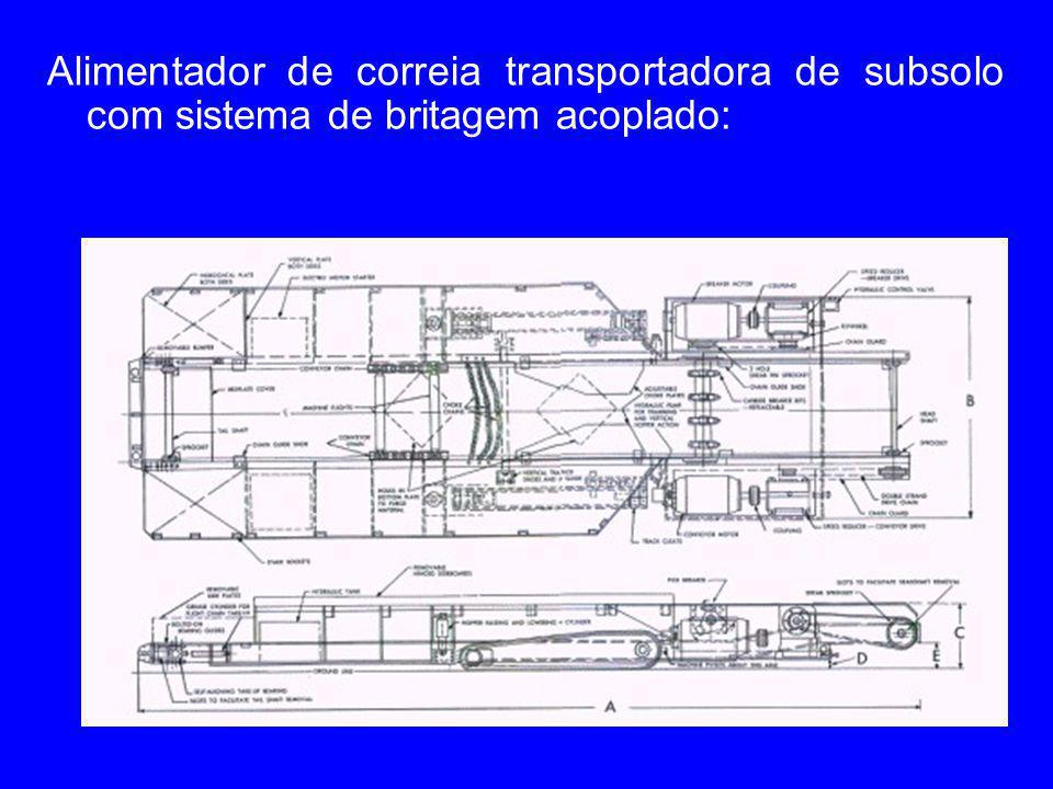 4/2/2017 Alimentador de correia transportadora de subsolo com sistema de britagem acoplado: