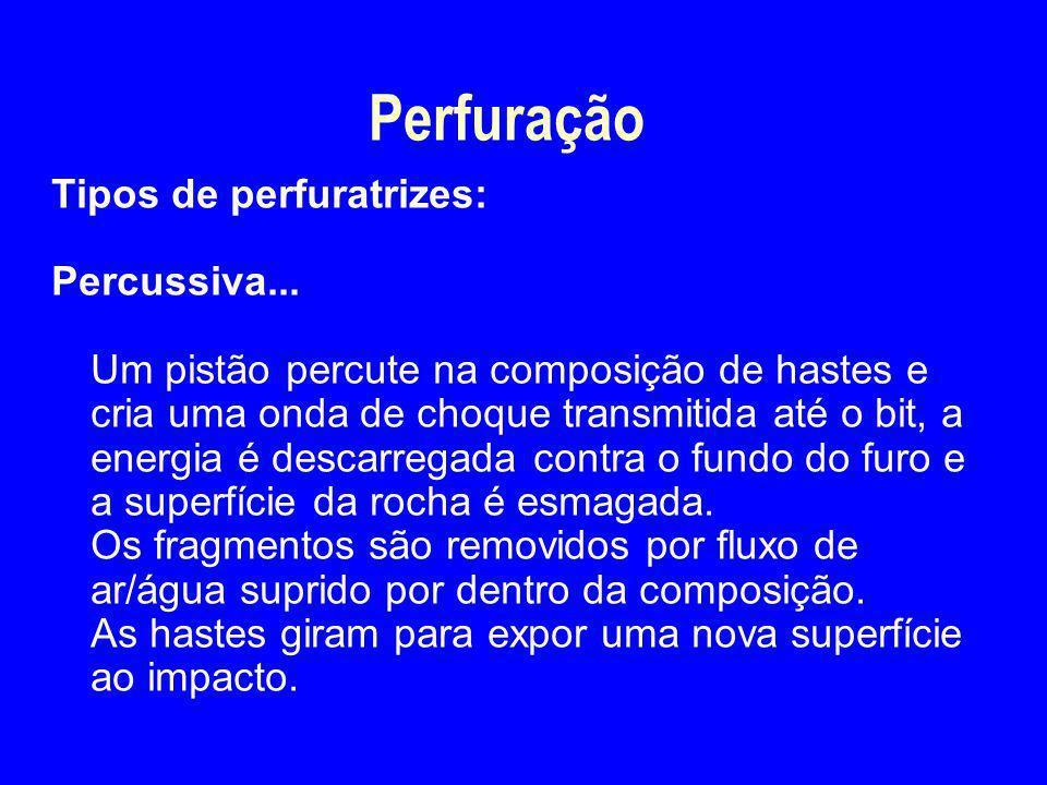 Perfuração Tipos de perfuratrizes: Percussiva...
