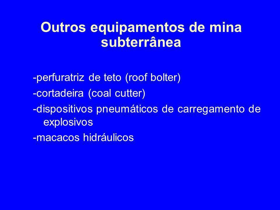 Outros equipamentos de mina subterrânea