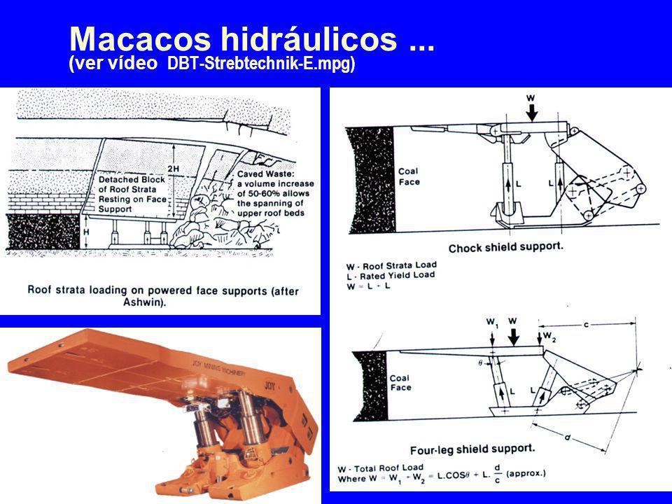 Macacos hidráulicos ... (ver vídeo DBT-Strebtechnik-E.mpg)