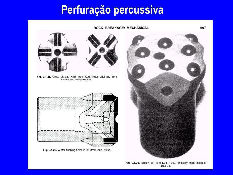 Perfuração percussiva