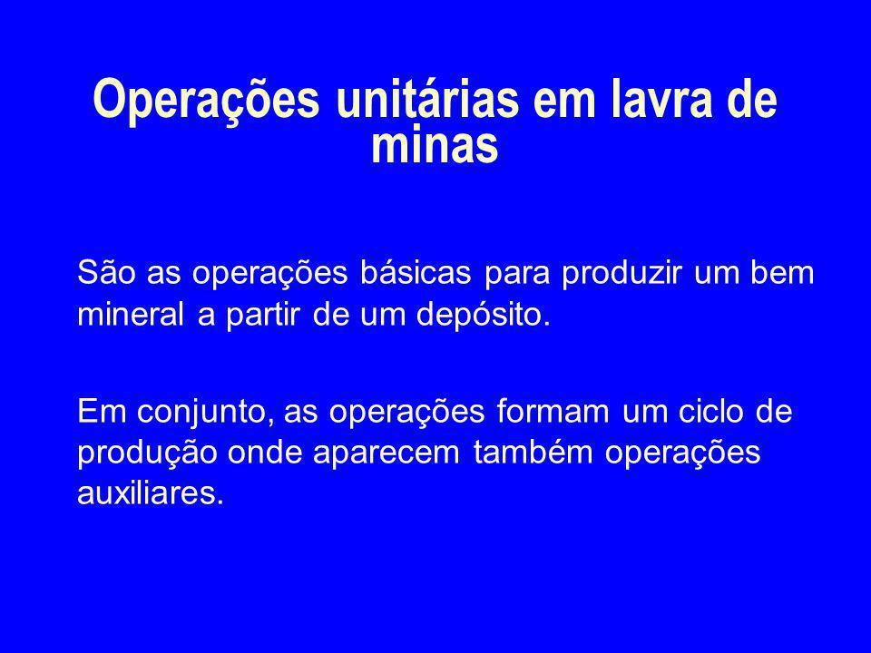 Operações unitárias em lavra de minas