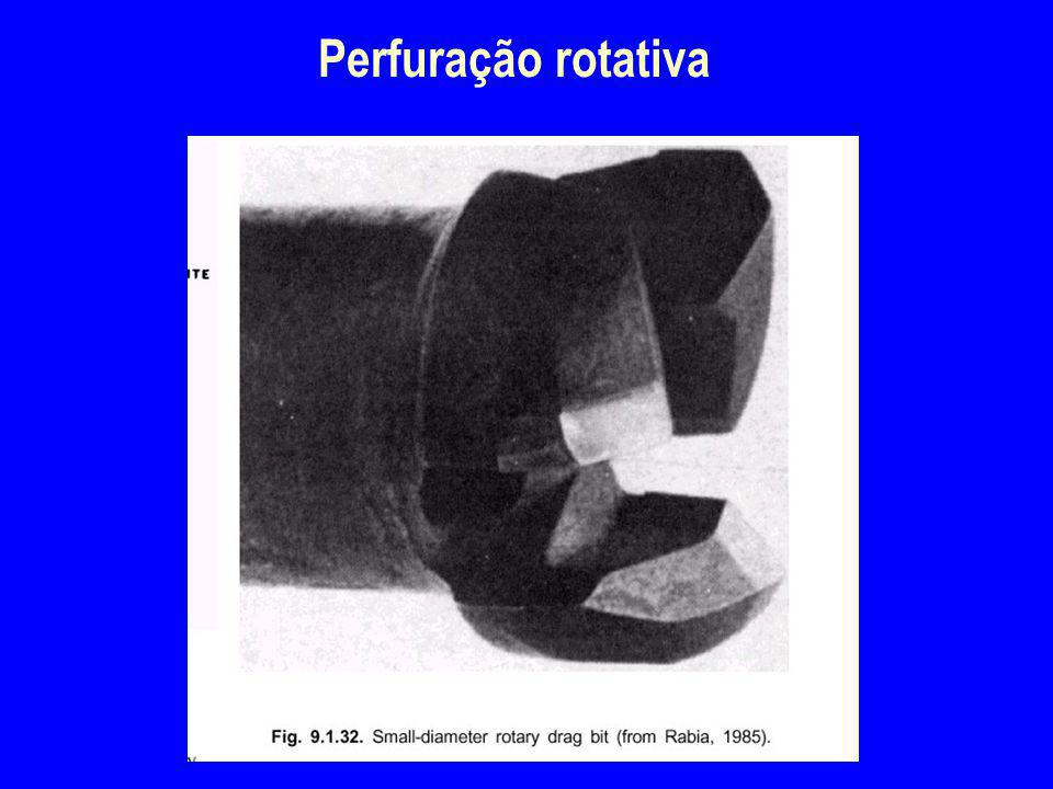 Perfuração rotativa