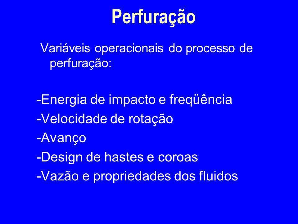 Perfuração -Energia de impacto e freqüência -Velocidade de rotação