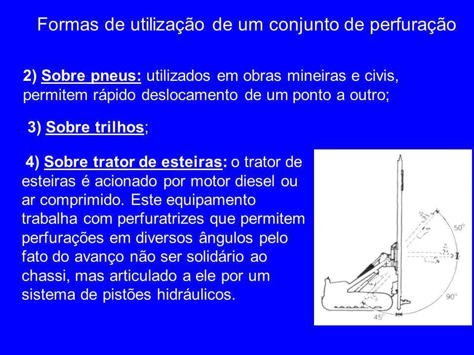 Formas de utilização de um conjunto de perfuração