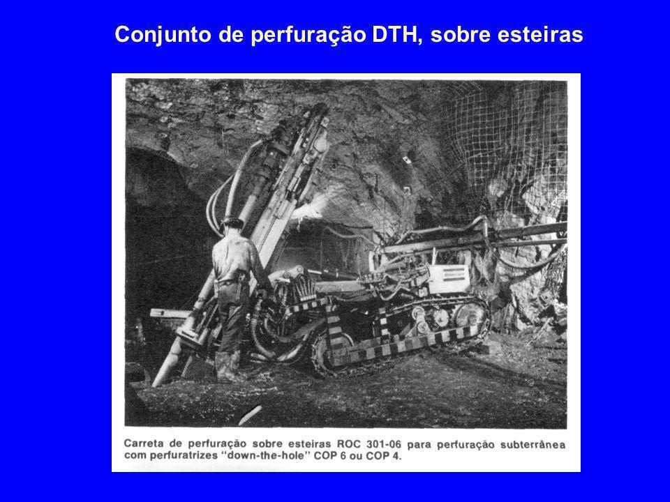 Conjunto de perfuração DTH, sobre esteiras
