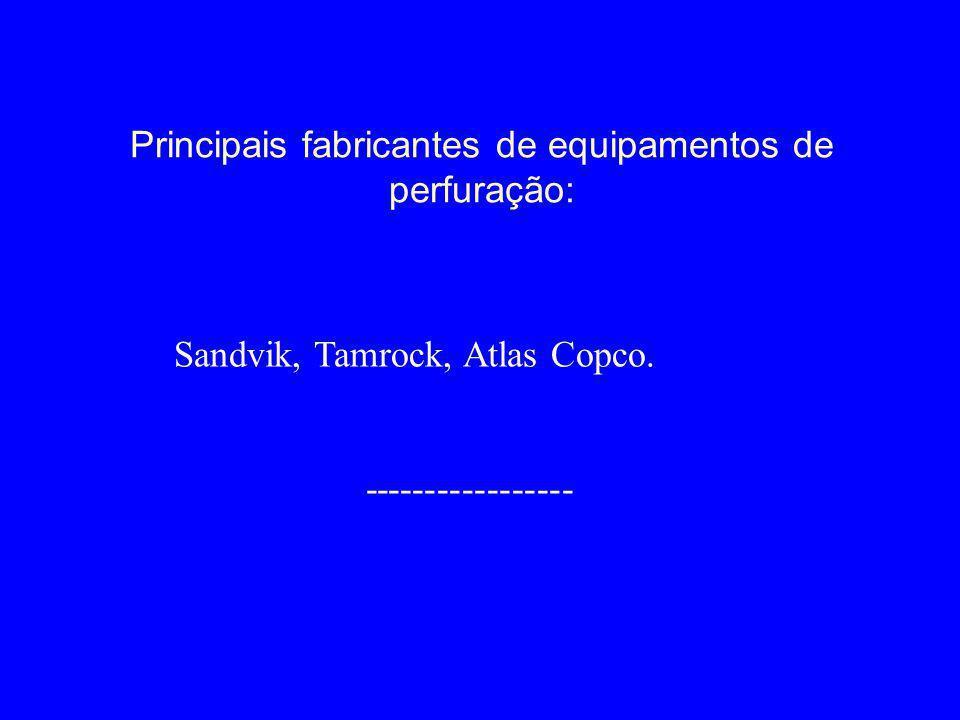 Principais fabricantes de equipamentos de perfuração: