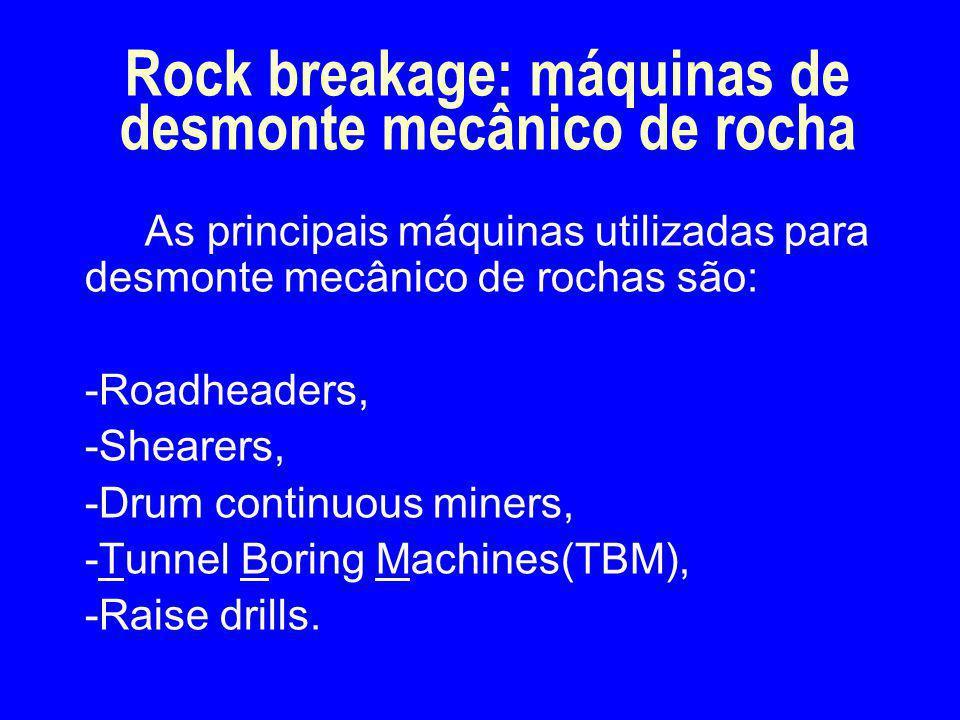 Rock breakage: máquinas de desmonte mecânico de rocha
