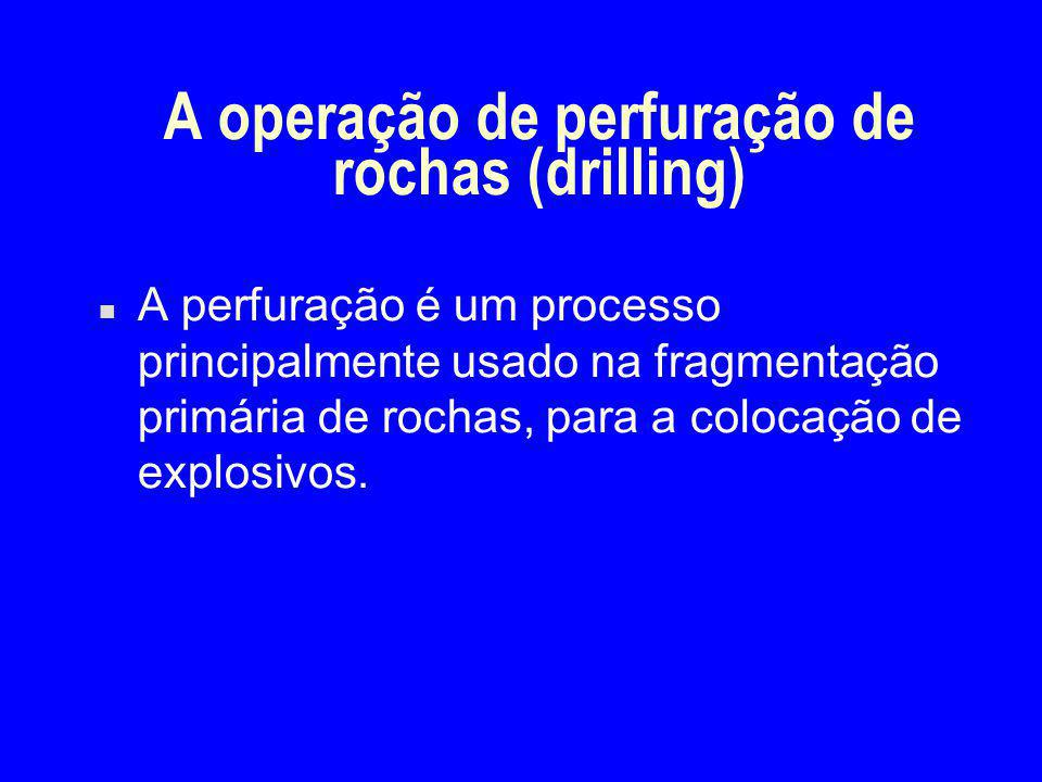 A operação de perfuração de rochas (drilling)